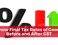 Know Final Tax Rates of Goods Before and After GST