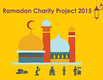 Infographics of Ramadan Charity Project 2015