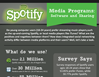 College Coursework: Spotify Infographic