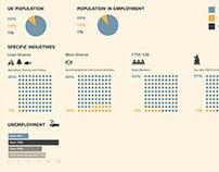 Ethnic Minorties