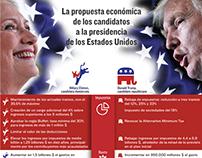 Trump vs. Clinton: Comparing their economic plans