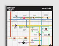 Massimo Vignelli Timeline