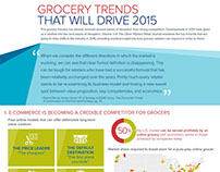 Grocery Trends — Infographic