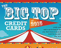 Best Credit Cards of 2015 Infographic