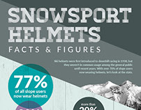 Snowsport helmets – facts & figures infographic