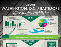 Quarterly Infographic - CBRE