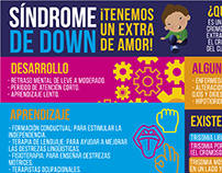 Infographic about Down Syndrome