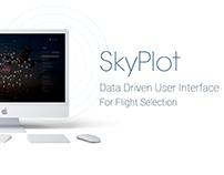 Data Driven User Interface