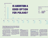 Breaking The News: Magazine Spreads on Abortion