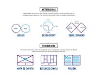 Página sobre a Prisma Design Thinking