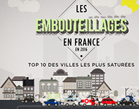 Infographie embouteillage