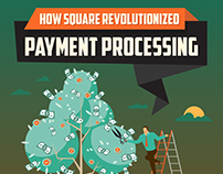 How Square Revolutionized Payment Process