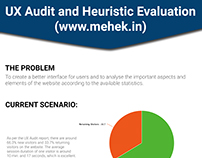 UX Audit and Heuristic Evaluation Report (www.mehek.in)