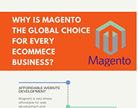 WHY IS MAGENTO THE GLOBAL CHOICE