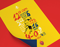 Arsenal FA Cup 2015 Infographic
