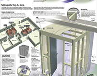 Hurricane Safe Room infographic