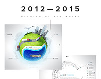 2012-2015 Web