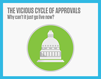 Pharma On-Boarding Series – Approval Process
