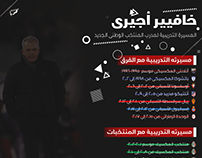 Javier Aguirre Infographic