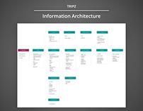 TRIPZ -  Inforamtion Architecture