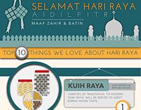 Infographic on Eid al-Fitr 2015