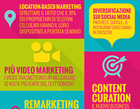 Social Content designed within Adacto agency