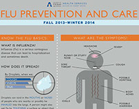 Flu Prevention and Care