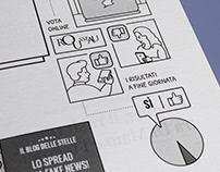 Fumetto e design della comunicazione // MA Thesis
