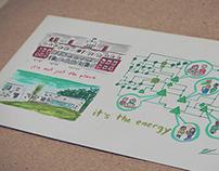 Bennington College Fund Postcard