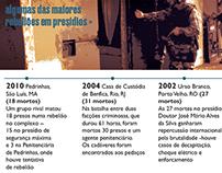 Infográficos para o caderno Cotidiano na Folha PE