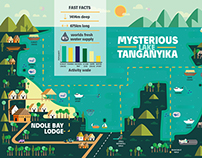 Infographic on Lake Tanganyika