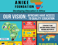Anike Foundation Poster & Graphic