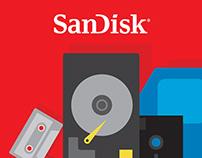 SanDisk Infographics