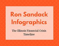 Illinois Financial Crisis Infographic | Ron Sandack