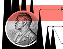 Самые большие научные премии