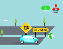 Mitsubishi Motors i-MiEV // infographics