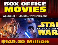 Box Office Movie - December 2015 (Infographic)