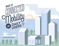 MICHELIN SOLUTIONS - CONNECTED MOBILITY