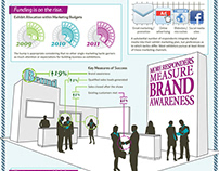 GES Infographics