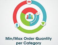 Magento 2 extension - Min/Max Order Quantity