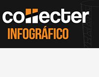 Projeto Collecter: Infográfico