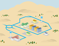 Bus Map / Minera Los Pelambres