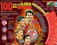 100 años del Toluca FC / Toluca FC 100th anniversary