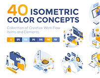 Set of Modern Isometric Concepts on various topics