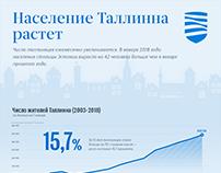 Население Таллинна