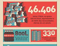 - O que comprar com um PS Vita no Brasil - Infographic