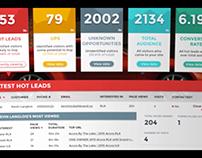 Odometer: SaaS product development