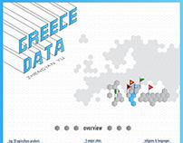 Greece Data