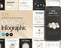 Charts & Infographic Social Kit