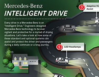 Mercedes-Benz Intelligent Drive Infographic